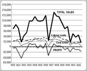 1914Closure - Graph